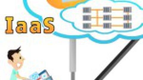 Υποδομή ως Υπηρεσία (IaaS)